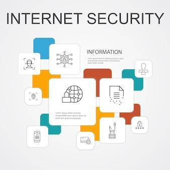 Modelo de ícones de 10 linhas de infográfico de segurança da internet. segurança cibernética, leitor de impressão digital, criptografia de dados, ícones simples de senha