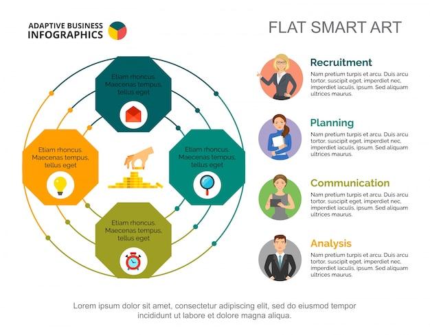 Modelo de infografia de análise de negócios