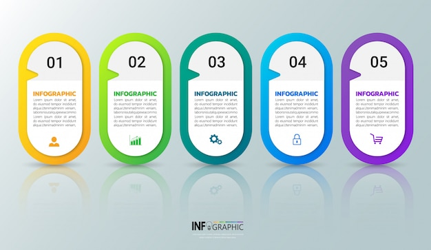 Modelo de infografia de cinco etapas