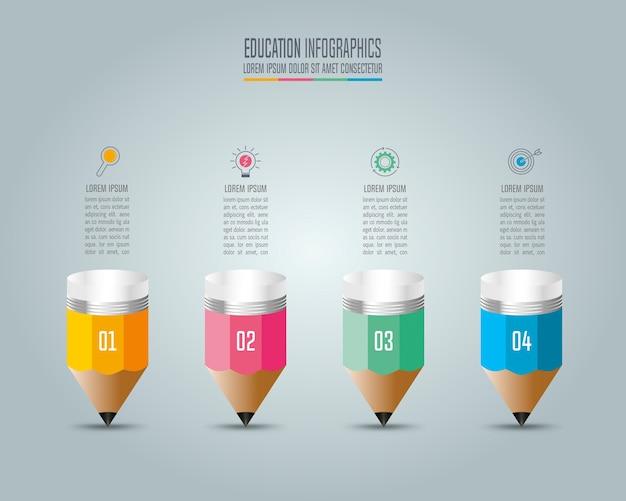 Modelo de infografia de educação, opção de 4 passos.