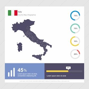 Modelo de infografia de mapa e bandeira da itália