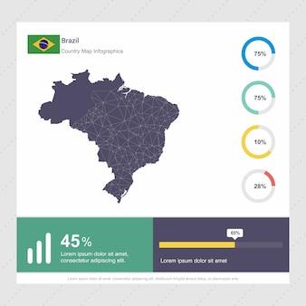 Modelo de infografia de mapa e bandeira do brasil