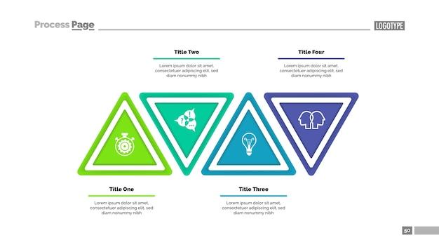 Modelo de infografia de triângulo de quatro etapas