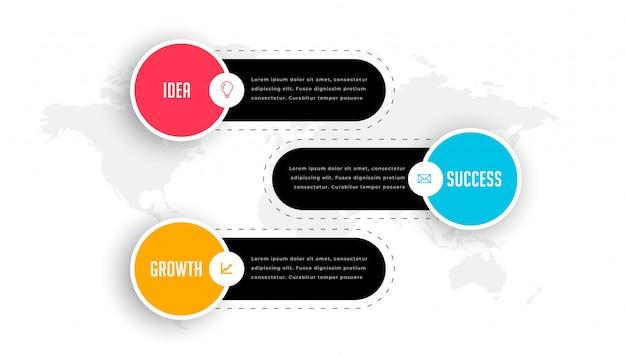 Modelo de infografia profissional de negócios modernos três etapas
