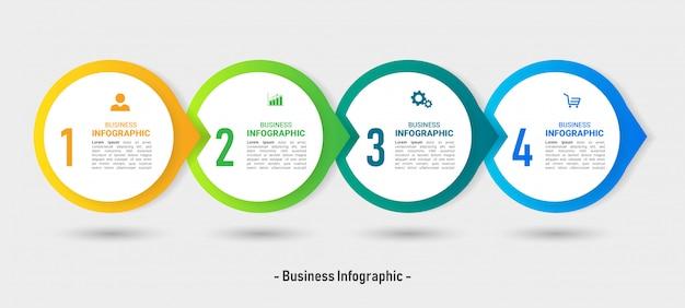 Modelo de infográfico circular de cronograma de 4 etapas.