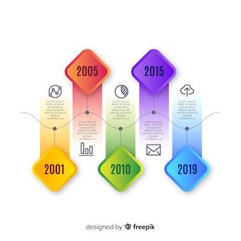 Modelo de infográfico colorido da linha do tempo