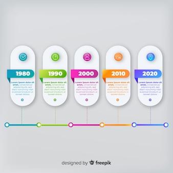 Modelo de infográfico colorido timeline