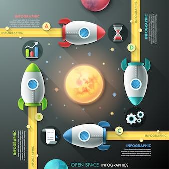 Modelo de infográfico com 4 foguetes e planetas