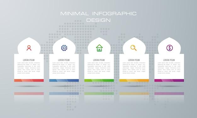 Modelo de infográfico com 5 opções