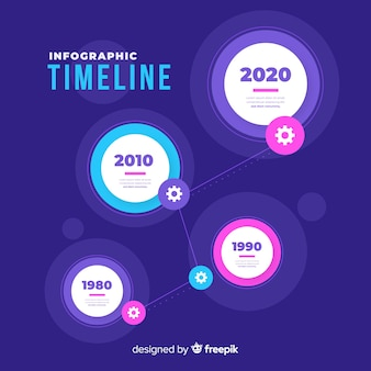 Modelo de infográfico com conceito de linha do tempo