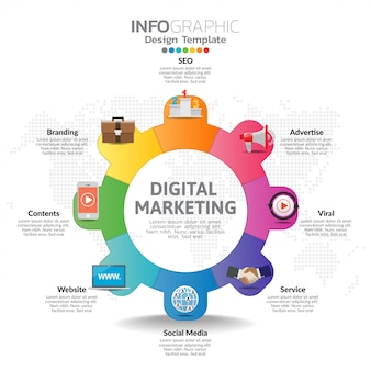 Modelo de infográfico com ícones de marketing digital