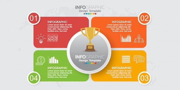 Modelo de infográfico com quatro partes e ícones.