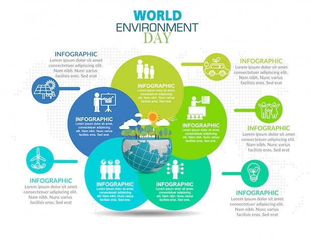 Modelo de infográfico. conceito de dia do meio ambiente.