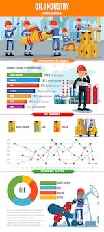 Modelo de infográfico da indústria de petróleo