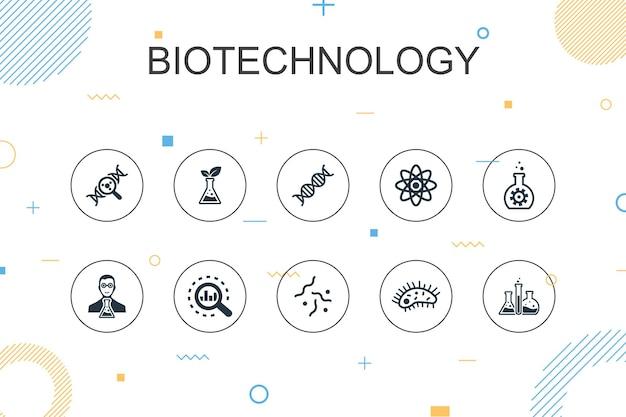 Modelo de infográfico da moda de biotecnologia. design de linha fina com ícones de dna, ciência, bioengenharia, biologia