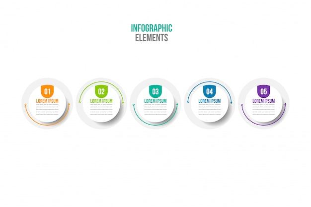 Modelo de infográfico de 5 passos