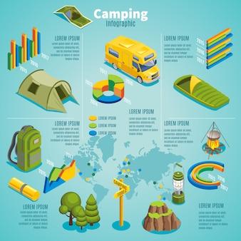 Modelo de infográfico de acampamento isométrico verão com mapa de barraca de ônibus de viagem