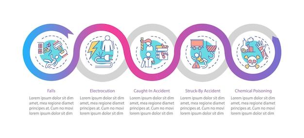 Modelo de infográfico de acidentes de trabalho