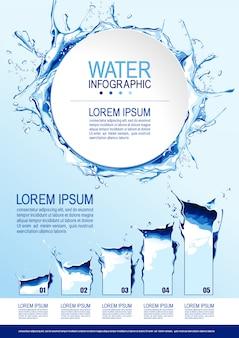 Modelo de infográfico de água