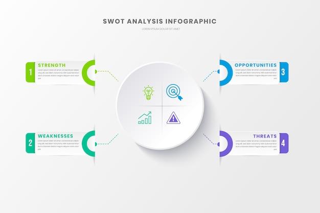 Modelo de infográfico de análise swot ou planejamento estratégico