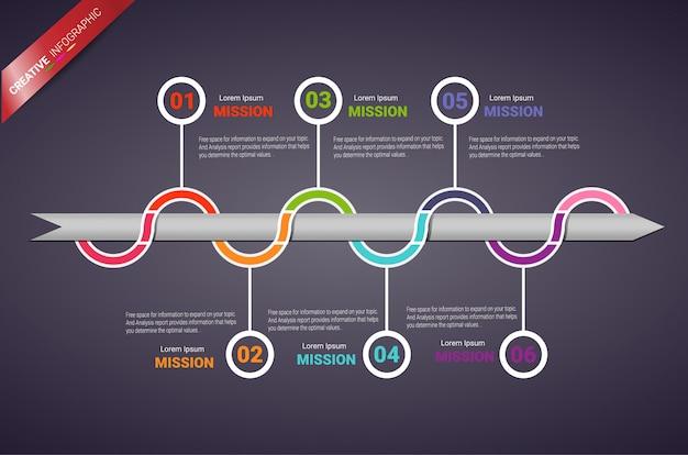 Modelo de infográfico de apresentação com 6 opções.