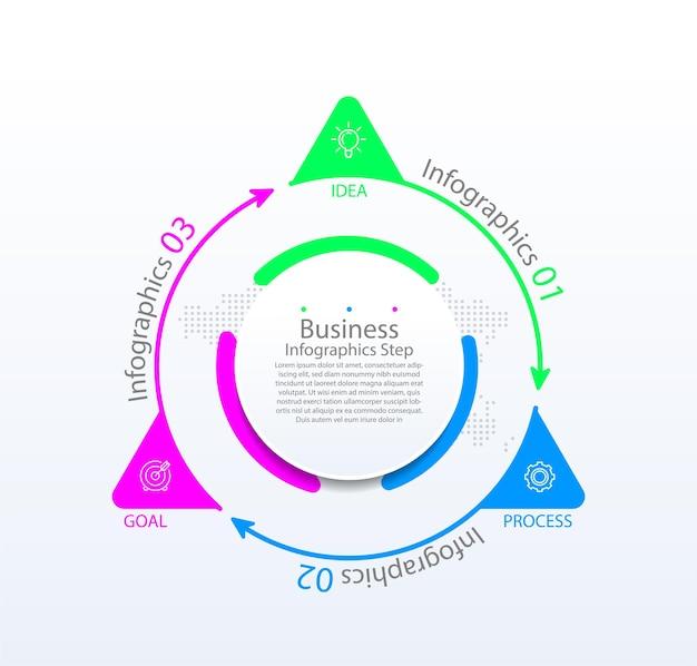 Modelo de infográfico de apresentação de negócios colorido com três etapas