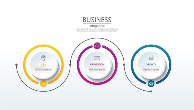 Modelo de infográfico de apresentação de negócios com 3 etapas