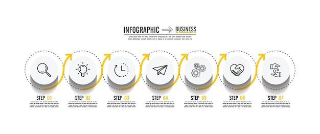 Modelo de infográfico de apresentação de negócios com 7 etapas