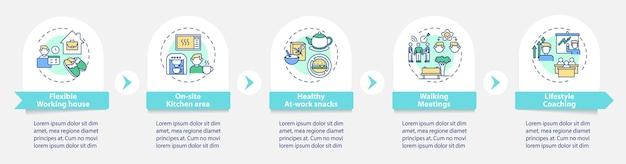 Modelo de infográfico de bem-estar do espaço de trabalho. lanches saudáveis, elementos de design de apresentação de coaching de estilo de vida. etapas de visualização de dados. gráfico de linha do tempo do processo. layout de fluxo de trabalho com ícones lineares
