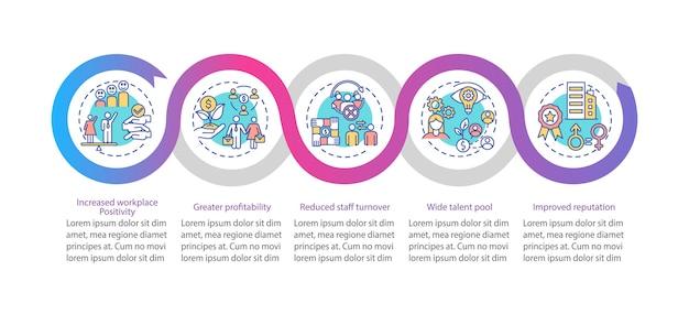 Modelo de infográfico de benefícios de política de diversidade de gênero