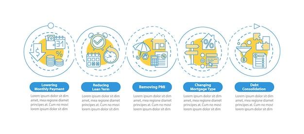 Modelo de infográfico de benefícios de refinanciamento de empréstimo