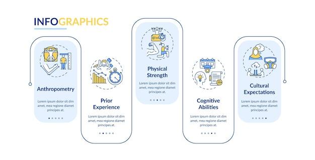 Modelo de infográfico de capacidades humanas. elementos de design de apresentação de habilidades físicas e cerebrais. visualização de dados em cinco etapas. gráfico de linha do tempo do processo. layout de fluxo de trabalho com ícones lineares