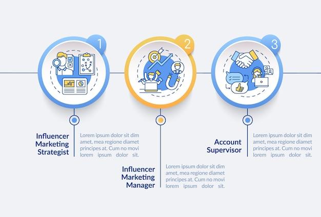 Modelo de infográfico de carreira de marketing de influenciador