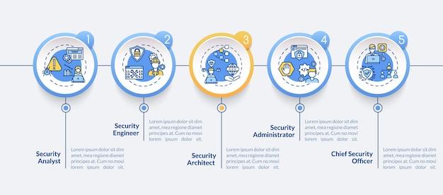 Modelo de infográfico de carreira de segurança