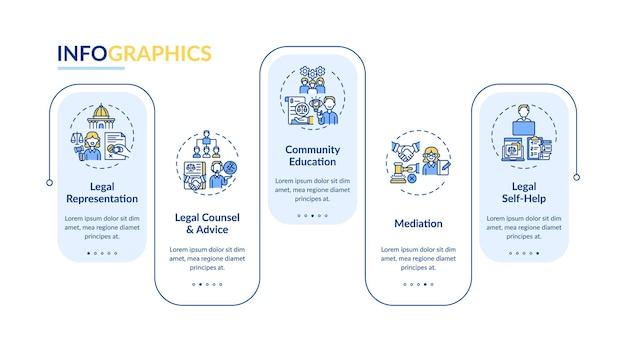 Modelo de infográfico de categorias de serviços jurídicos