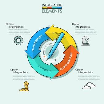 Modelo de infográfico de ciclo de negócios mínima seta linha fina.