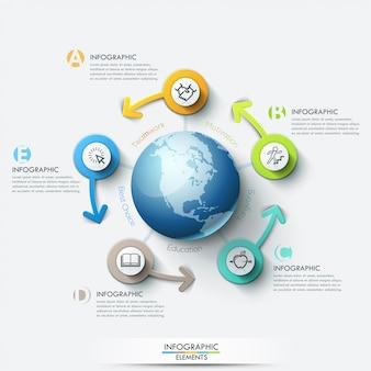 Modelo de infográfico de ciclo de negócios
