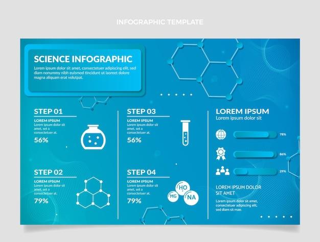 Modelo de infográfico de ciência gradiente
