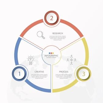 Modelo de infográfico de círculo básico com 3 etapas, processo ou opções, gráfico de processo