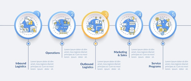 Modelo de infográfico de componentes da cadeia de valor. elementos de design de apresentação de logística de saída. visualização de dados em 5 etapas. gráfico de linha do tempo do processo. layout de fluxo de trabalho com ícones lineares