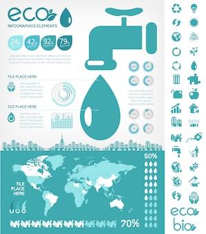 Modelo de infográfico de conservação de água