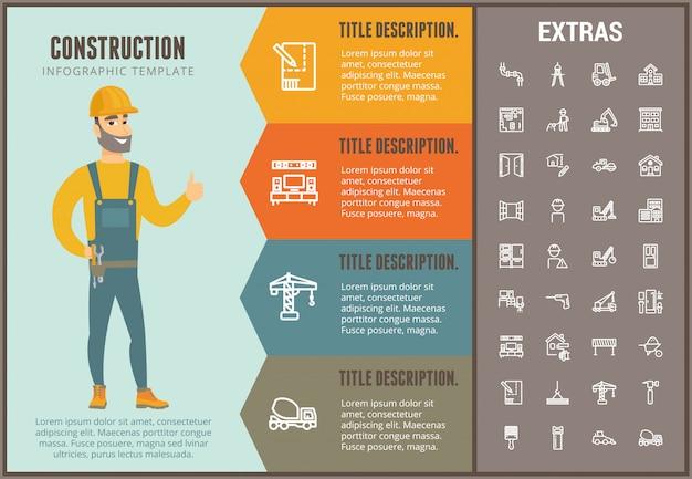 Modelo de infográfico de construção e elementos