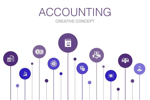 Modelo de infográfico de contabilidade de 10 etapas. conjunto, relatório anual, receita líquida, ícones simples de contador
