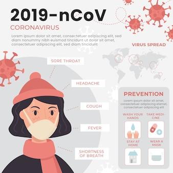 Modelo de infográfico de coronavírus
