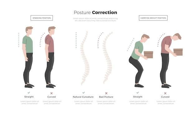 Modelo de infográfico de correção de postura