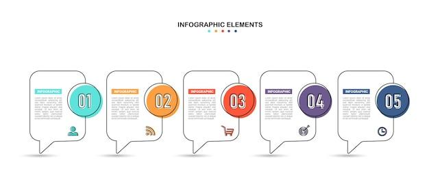 Modelo de infográfico de cronograma de cinco etapas