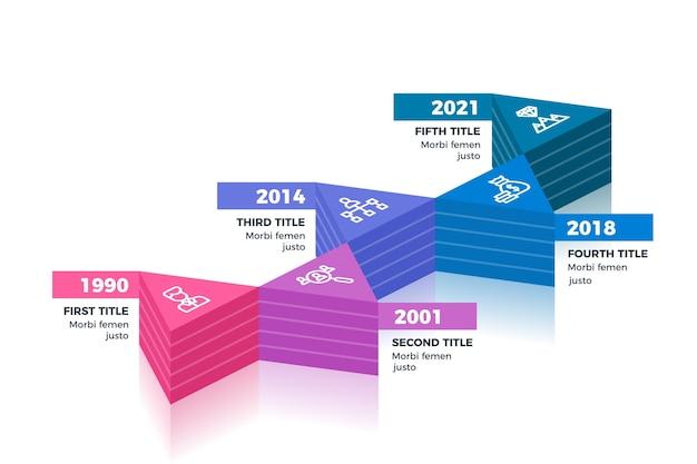 Modelo de infográfico de cronograma isométrico