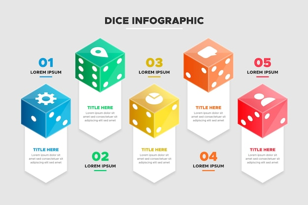 Modelo de infográfico de dados