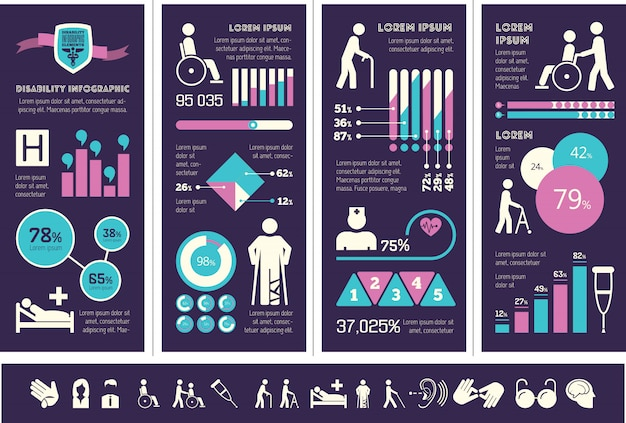 Modelo de infográfico de deficiência.