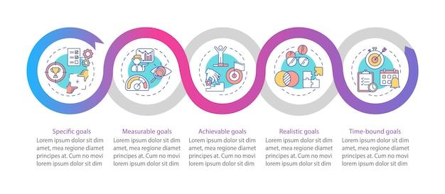 Modelo de infográfico de definição de metas inteligentes